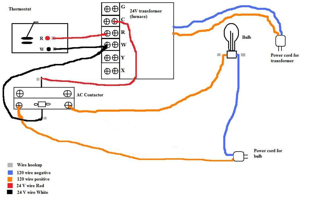 24v Transformer Wiring Diagram - Light Power Switch Light Wiring Diagram -  bullet-squier.yenpancane.jeanjaures37.fr | Hvac Transformer Wiring Diagram Free Picture |  | Wiring Diagram Resource