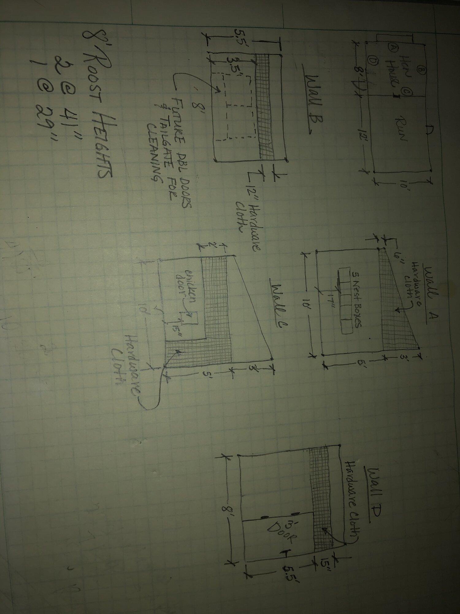 129E13ED-80BC-4CCA-ABF6-35CA11990694.jpeg