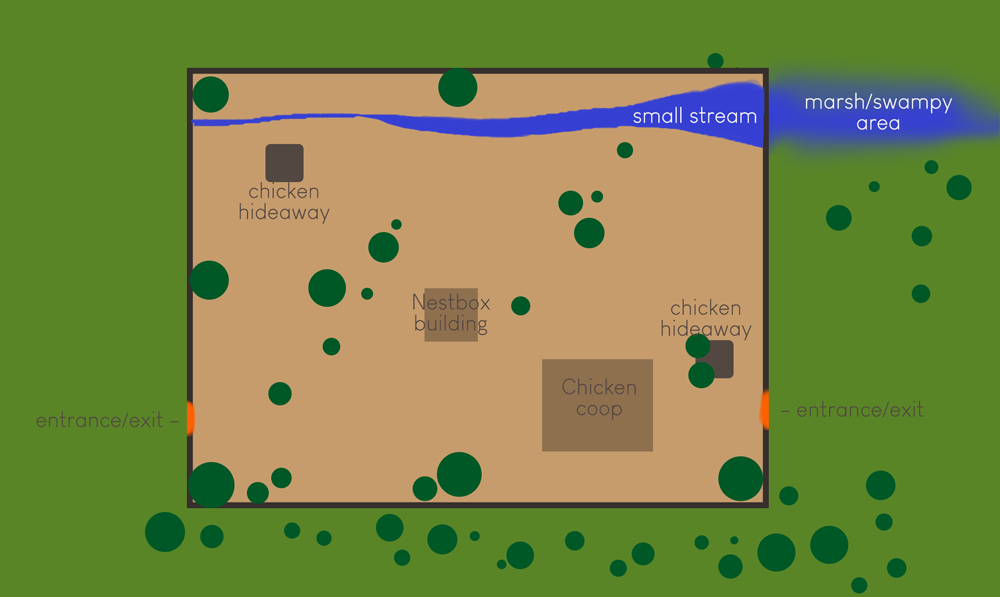 fence-overview-BYC.png