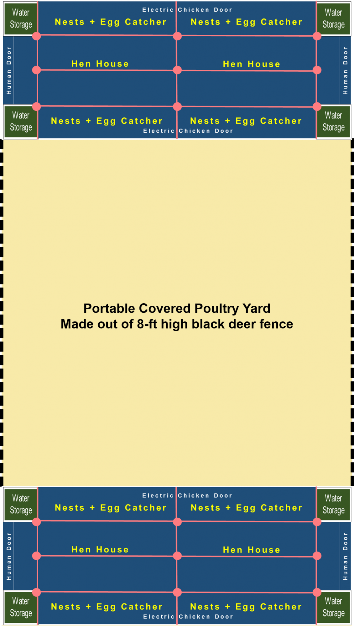 Floorplan - Poultry-Egg Layers-png.png