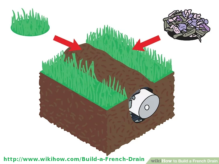 french-drain_wiki-how.png
