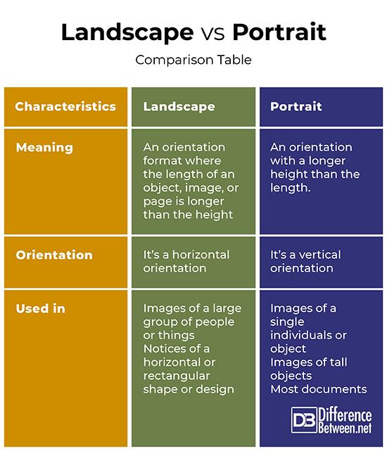 Landscape-vs-Portrait.jpg