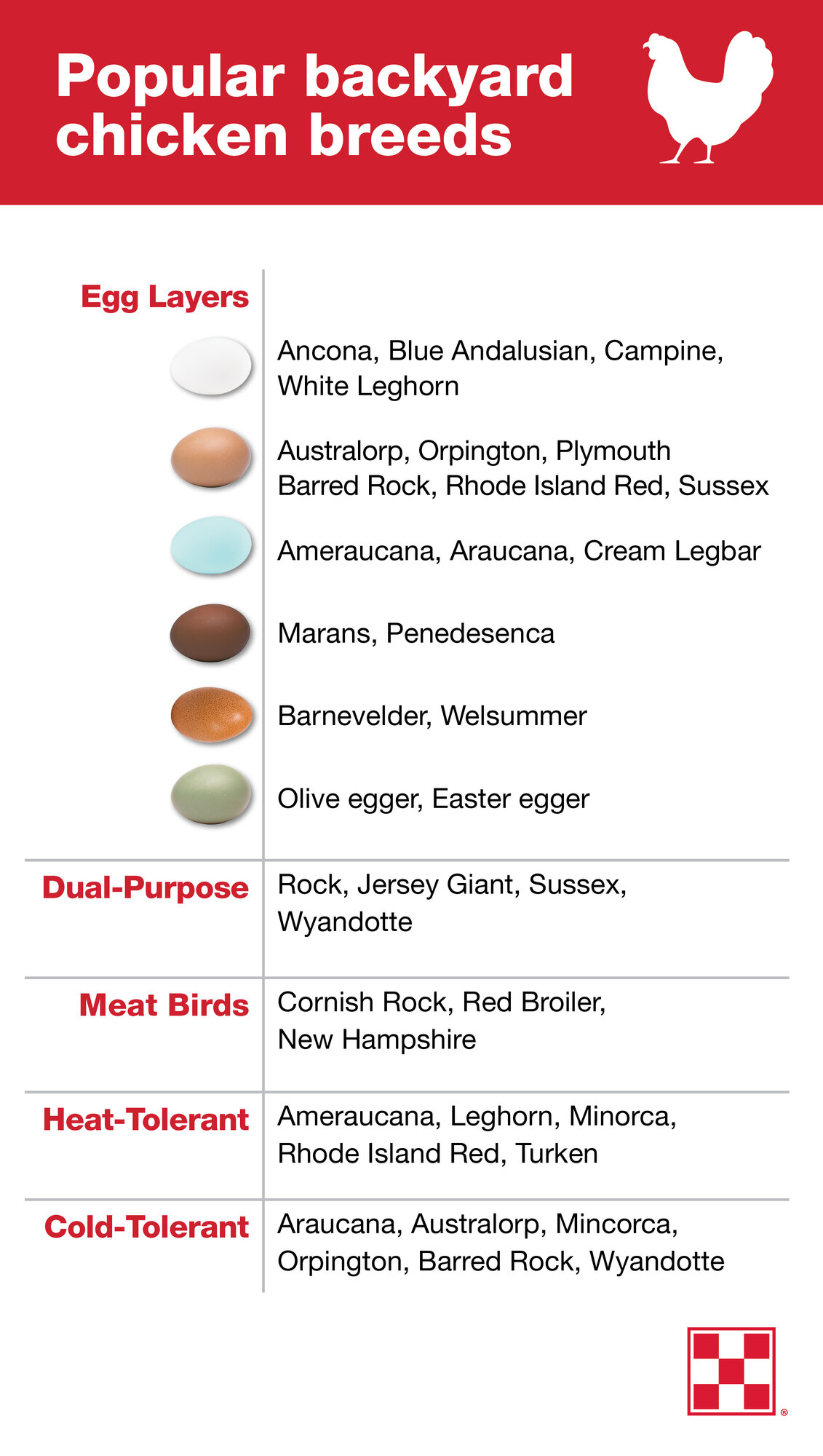 Purina_Colored Eggs Infographic.jpg