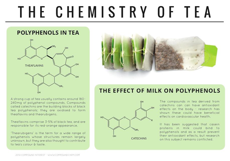 Tea-Chemistry.png