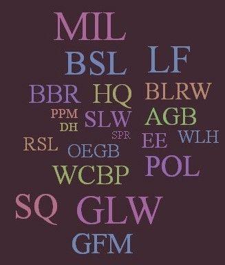 byc-abbreviations.jpg