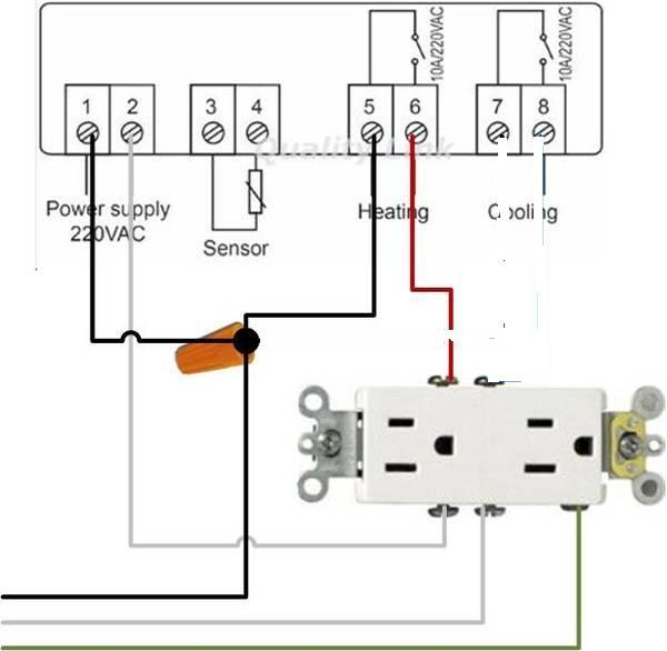 480 volt 3 phase european wiring diagram 480 volt outlet
