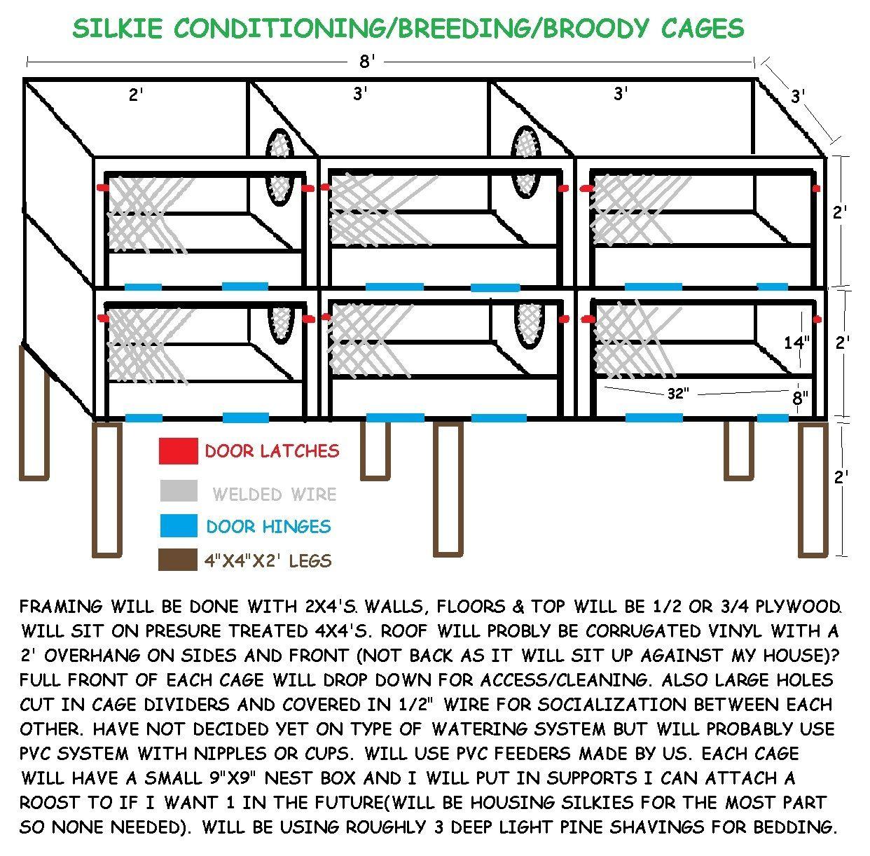 Lim Yang: For Free Quail Cage Design Pdf