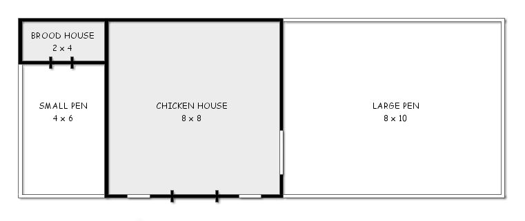 Brooding house plans