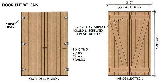 Door Elevations