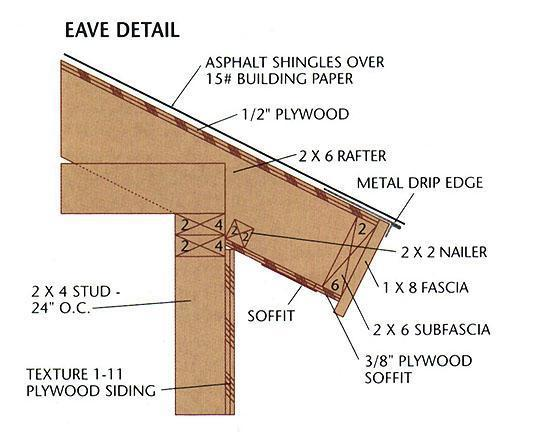 Portable Horse Run In Shed Plans Building Shed Eaves