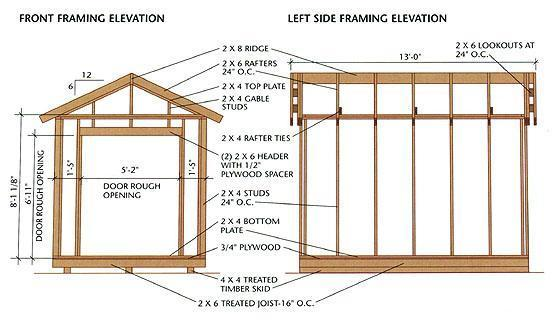 Framing Elevation