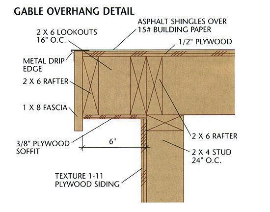 Gable Overhang