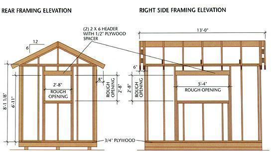 Building Your Own Chicken Coop Plans Supplies Materials