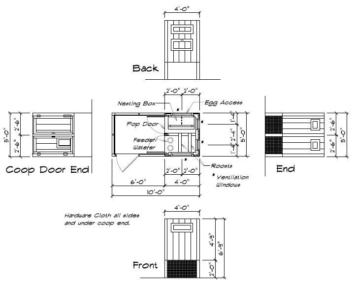 Learn home depot chicken coop plans abiel storage for Plans for a chicken coop for 12 chickens
