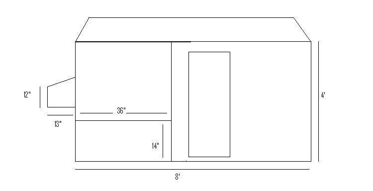 Coop design