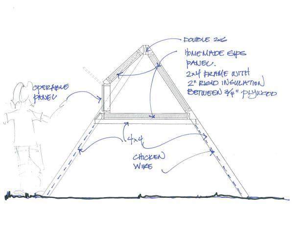 A frame chicken house plans