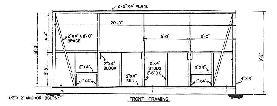 Poultry House Plans. Poultry. House Plans With Pictures